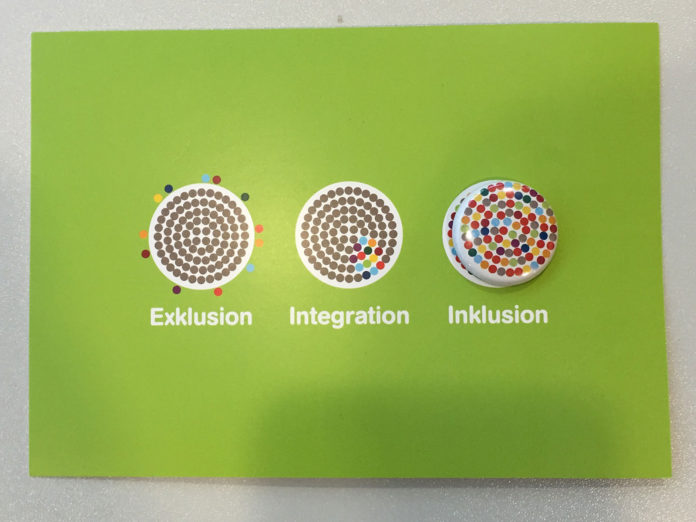 Inklusion in einem Schaubild erklärt: Inklusion bedeutet, dass alle Menschen zusammengehören