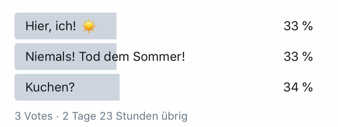 Bei drei Stimmen auf drei Antwortoptionen haben zwei 33% und die letzte 34%.